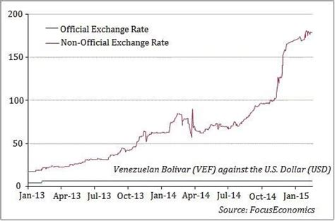 Foreign MNCs face trapped assets in Venezuela   Global